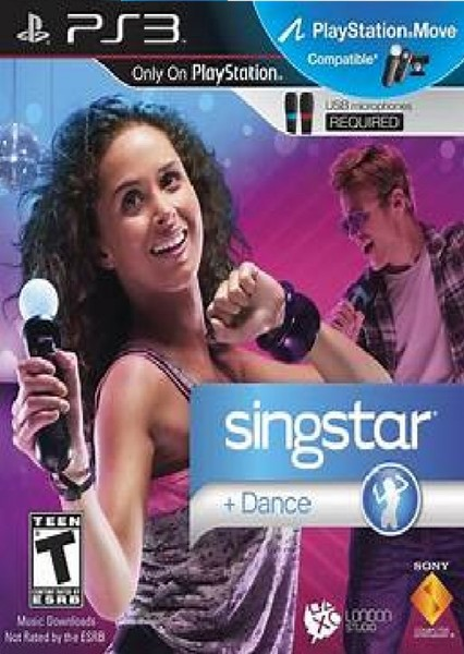 Who should sing which SingStar Dance song? Fan Casting Poster